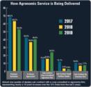 BMRK_Agronomic-Service.png
