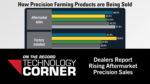 Dealers Report Rising Aftermarket Precision Sales.jpg