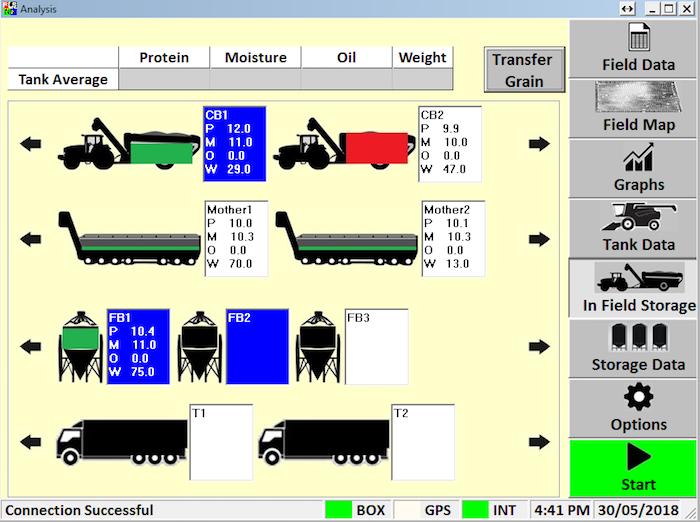 Next Instruments CropScan 3300H On Combine Analyzer_0519 copy