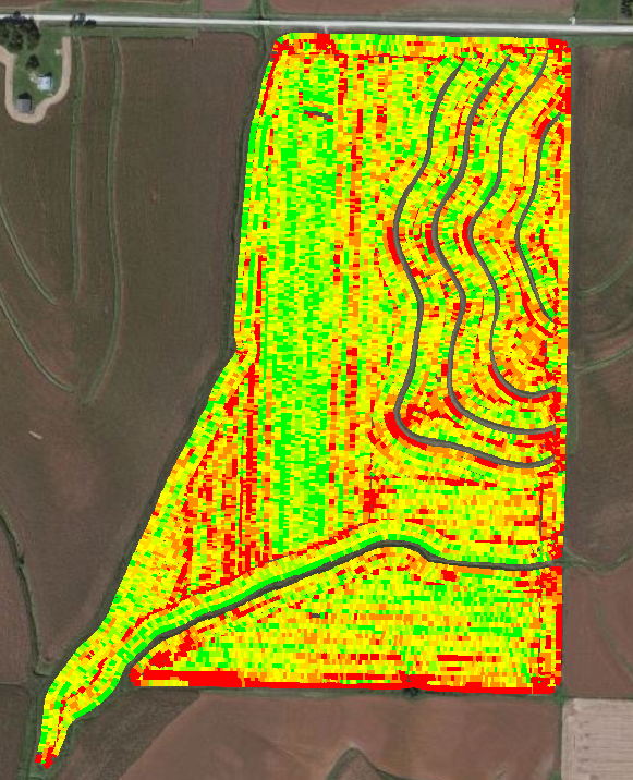 gittins yield data