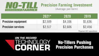 [Technology Corner] No-Tillers Pushing Precision Purchases