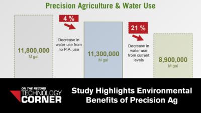 [Technology Corner] Study Highlights Environmental Benefits of Precision Ag